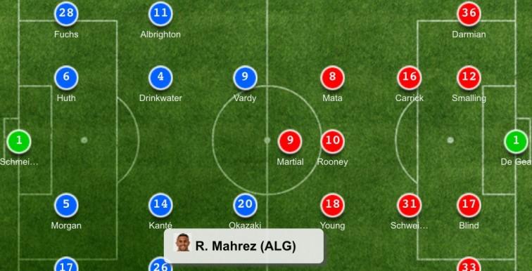 Riyad Mahrez titulaire face à United: les compositions