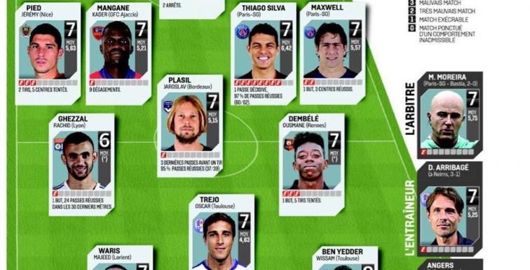 Ghezzal dans l'équipe de la semaine de l'Equipe!