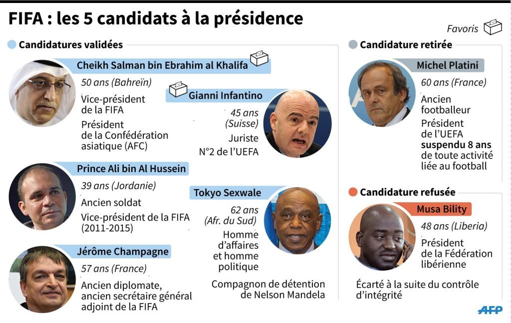 7781557166_les-candidats-a-la-presidence-de-la-fifa