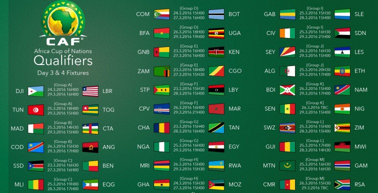 Qualifications CAN 2017 : le programme complet en Afrique