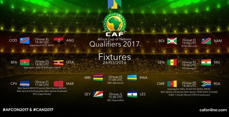 CAN 2017: le programme africain du jour