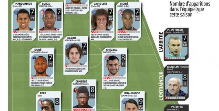 Lyon : Rachid Ghezzal dans l'équipe type de la 32ème journée de L1 !