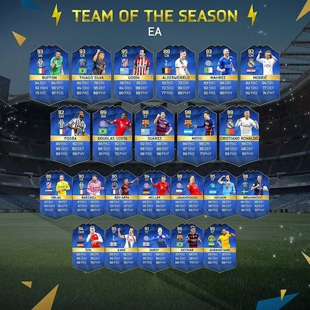 Equipe-type-saison-2015-2016-FIFA-16