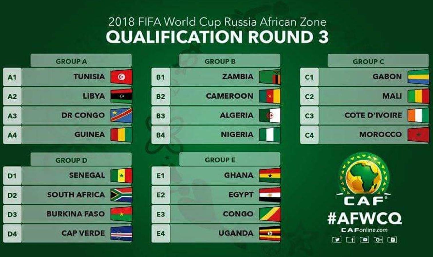tirage complet afrique WC 2018
