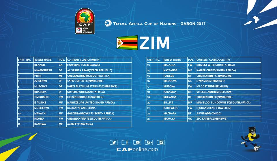 liste-officielle-23-zimbabwe-can-2017