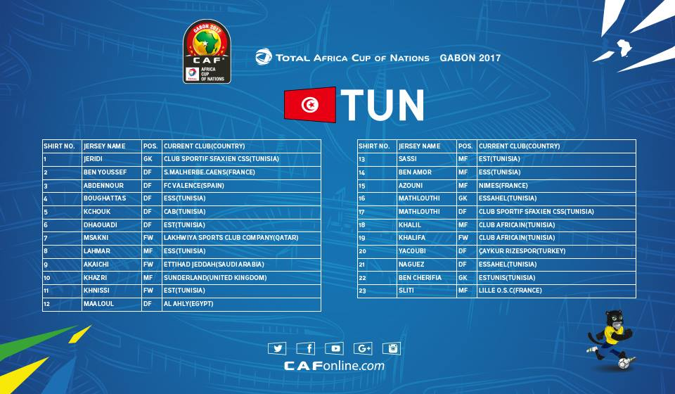 liste-officielle-23-tunisie-can-2017