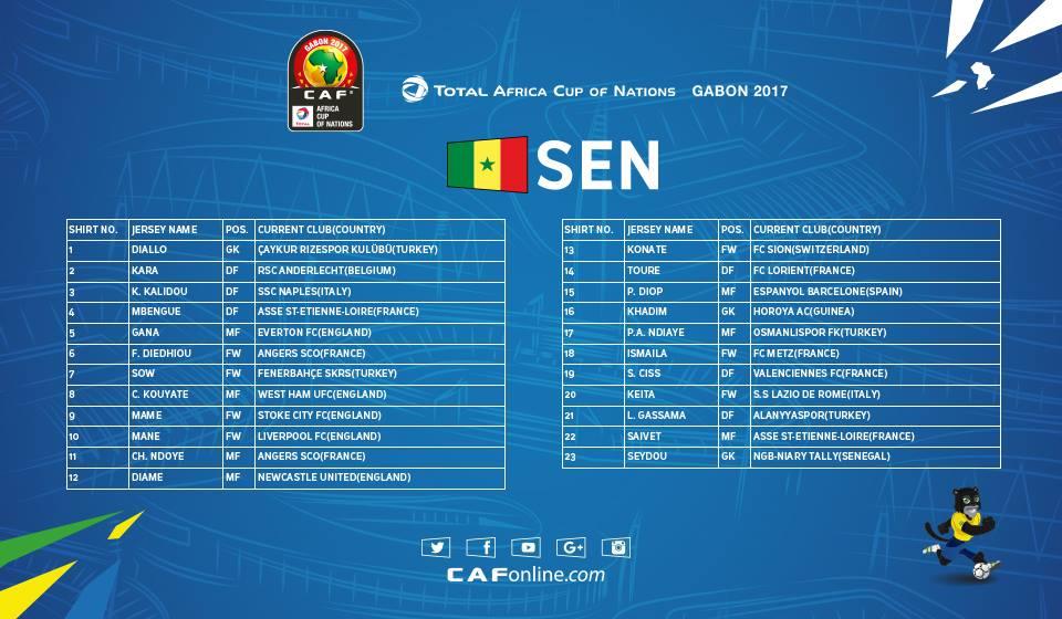 liste-officielle-zenegal-can-2017
