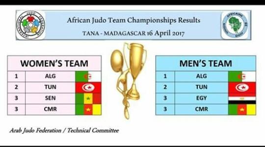tableau médaille judo afrique 2017