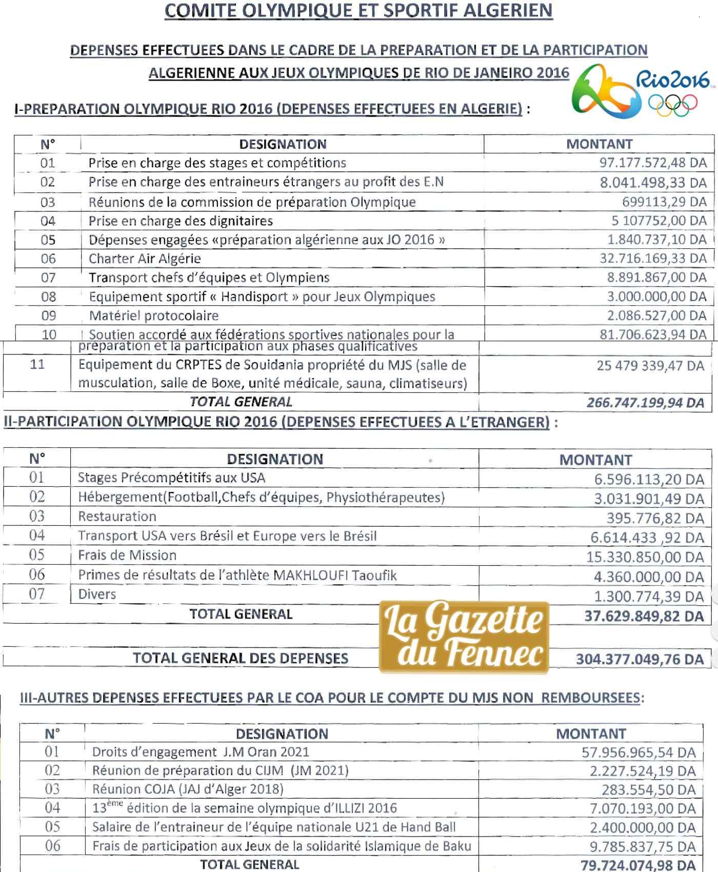 depense budget berraf rio 2016