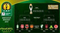 CAF : le calendrier complet des compétitions interclubs