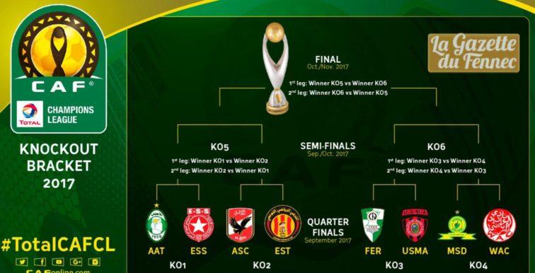 CAF LDC : programme des matchs retours des 1/4