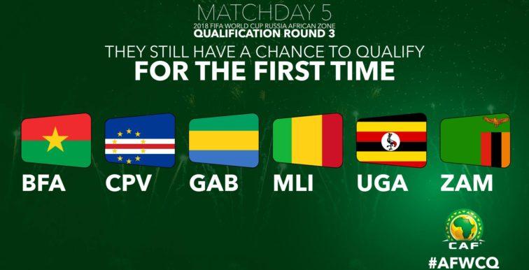 Mondial 2018 – Zone Afrique : 6 candidats improbables !