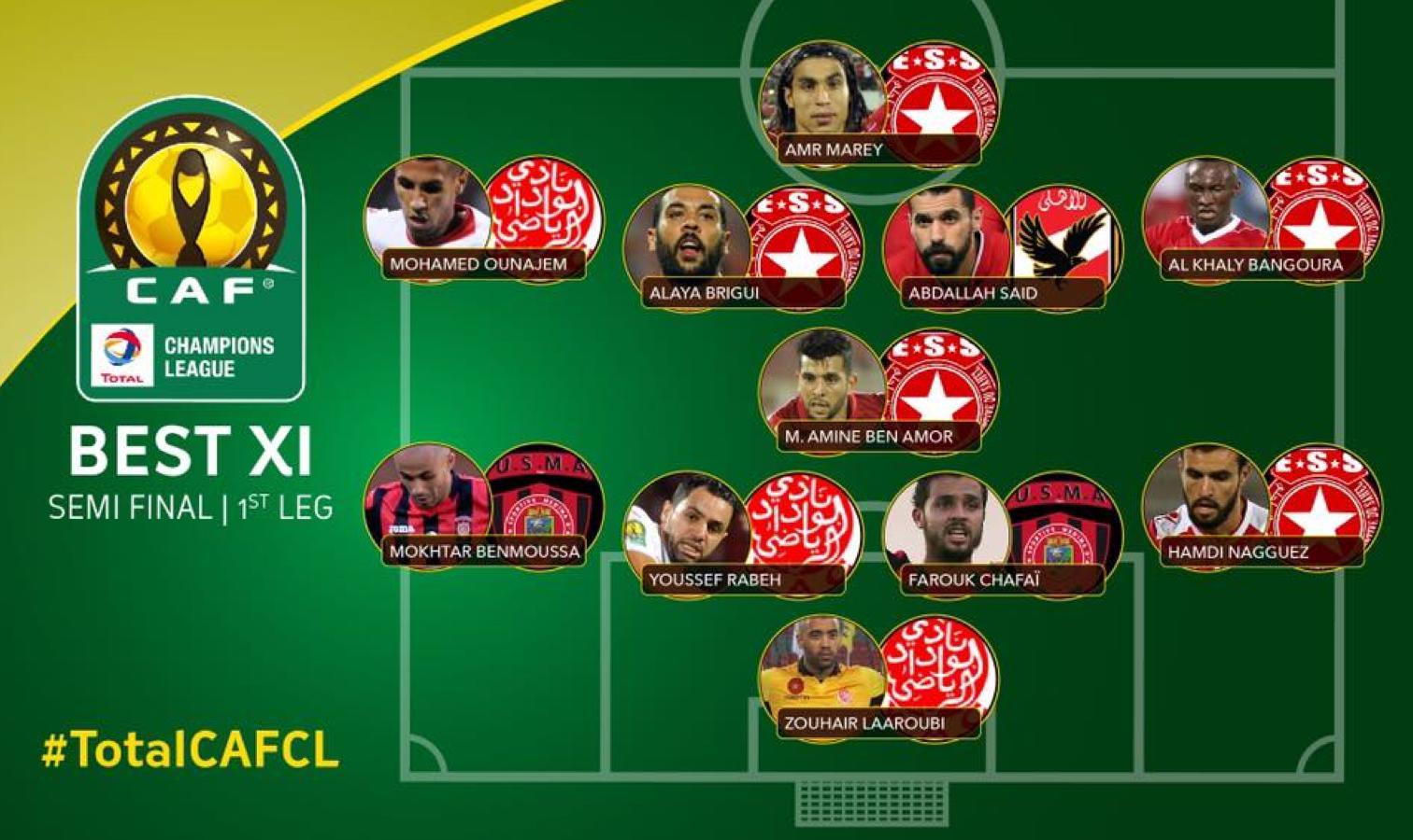 chafai benmoussa team 1:2 aller caf