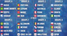 Coupe du monde 2018 : le tirage au sort complet !