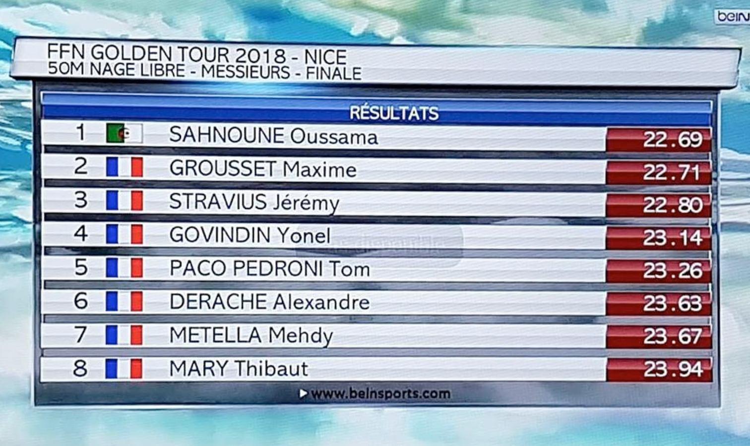 records natation nage libre crawl