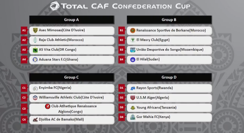 groupe CAF CC 2018