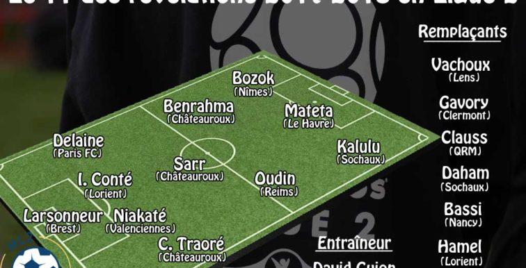 Ligue 2 : Benrahma et Daham parmi les révélations