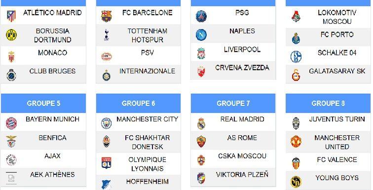Ligue des Champions UEFA : Les Algériens en duel !