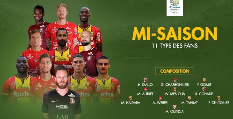 Ligue 2: Tahrat, Oukidja et Mesloub dans le 11 type