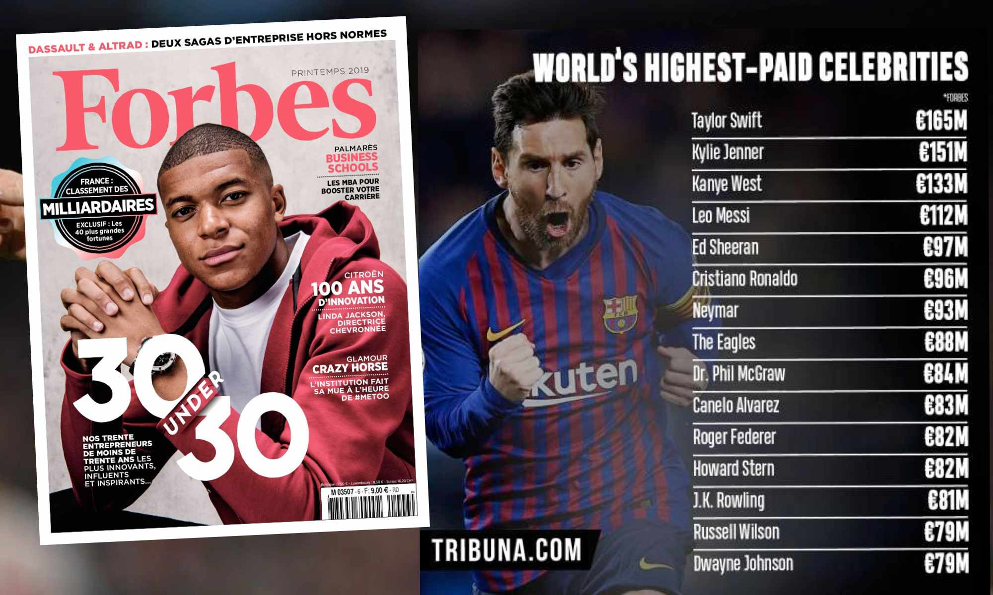 messi forbe business