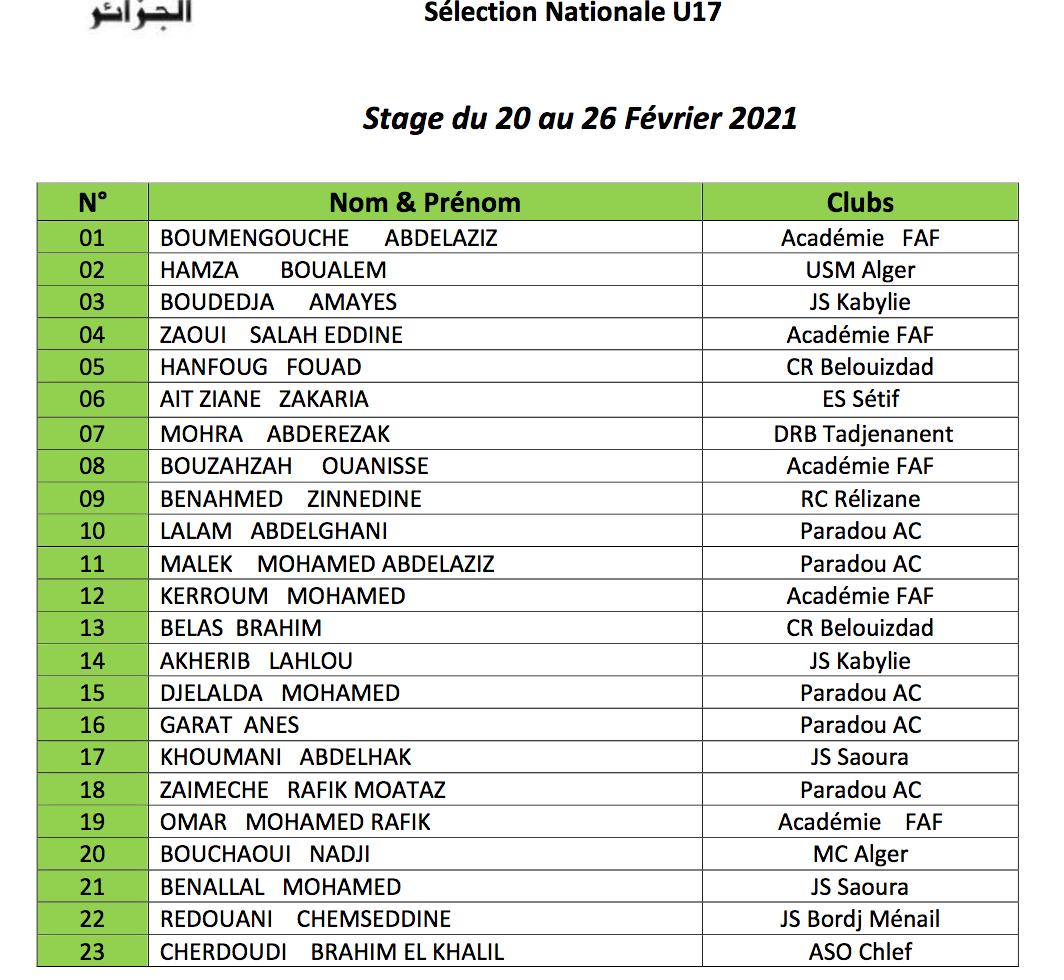 liste U17 locaux stage fevrier 2021