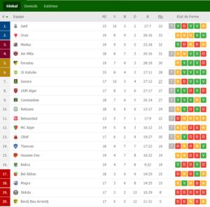 classement algerie 23 mars
