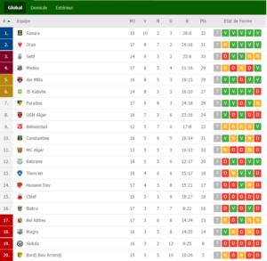 classement ligue 1 18e journee