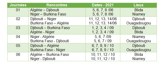 calendrier Qatar 2022 eliminatoires qualif djibouti burkina niger