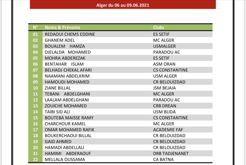 Liste u20 coupe arabe