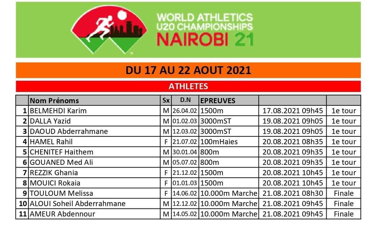 liste junior athletisme nairobi 2021