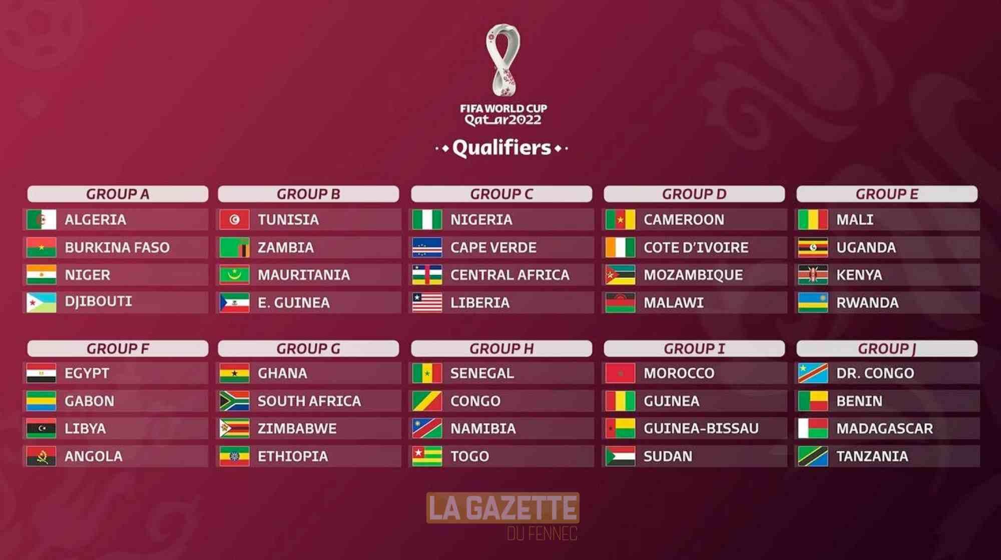groupe qualfiers cm 2022 qatar eliminatoires zone afrique