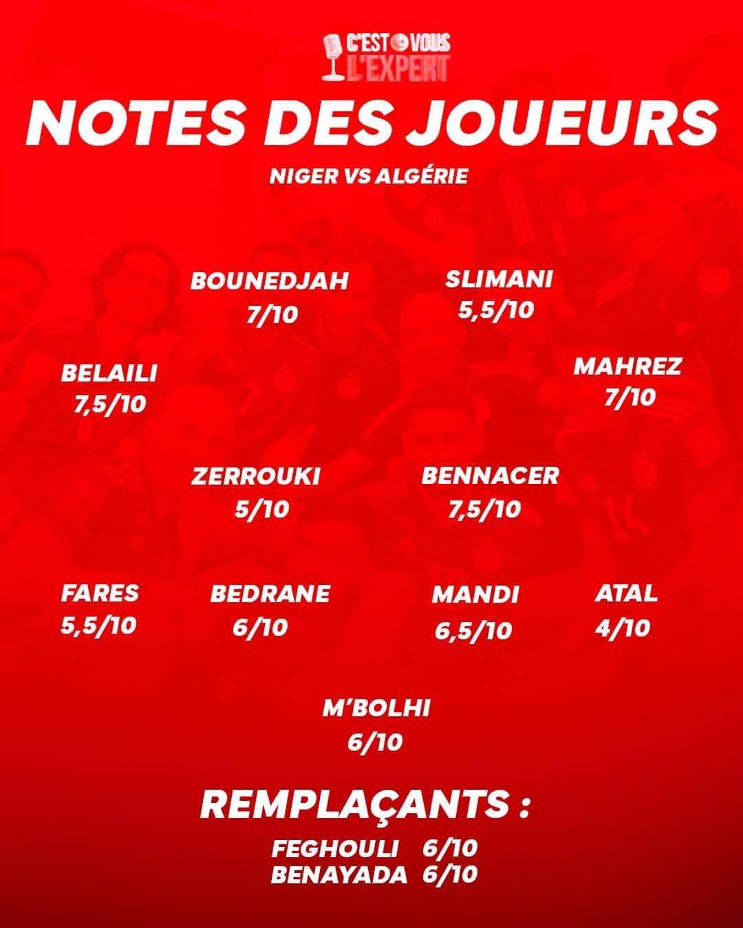Notes Niger Algérie